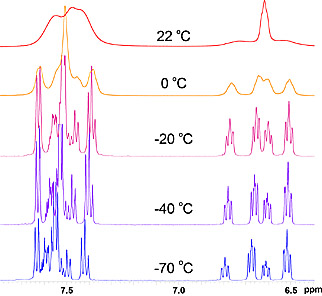Changes in 1H spectrum in a variable temperature (VT) experiment indicates exchange among multiple conformers of a chemical compound